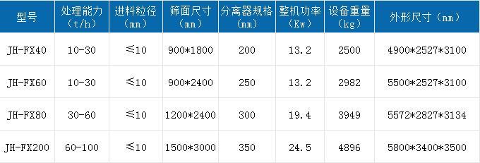 sbf888胜博发官网